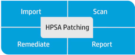 HPSA Patching.png
