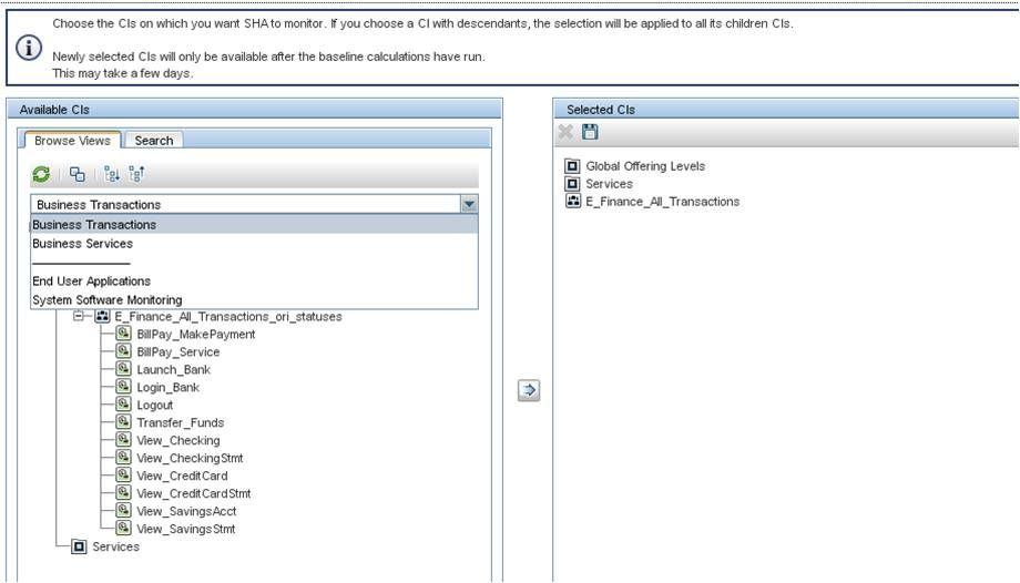 CIs for SHA to monitor.jpg