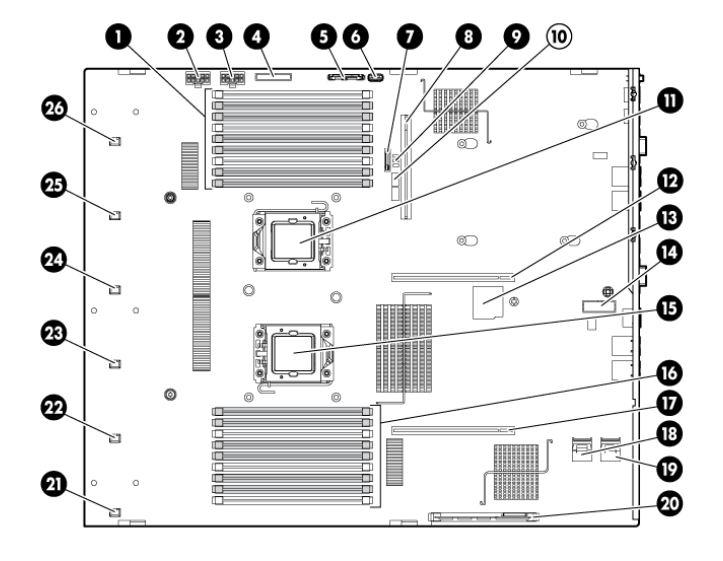 Hp proliant dl360 g6 ram slots