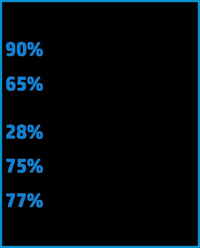 metrics of BSM Success.png