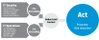 Miron_why converged security matters pt 1.png