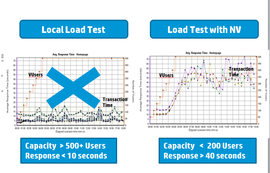 Network_Virtualization_test_diff.png