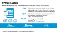 CloudSystem.png