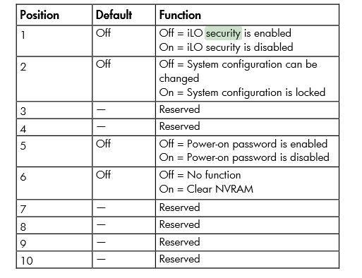 ProLiant ML10 Server User Guide - http___h20566.www2.hp.com_portal_site_hpsc_.jpg