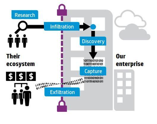 adversary ecosystem.JPG