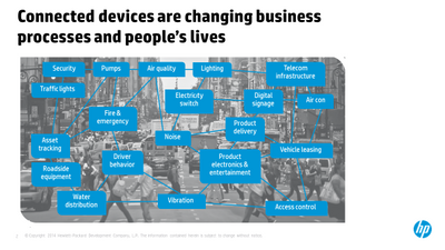 HP scaling out for the Internet of Things - Hewlett Packard