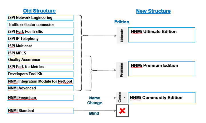 New_Prod_Structure.png