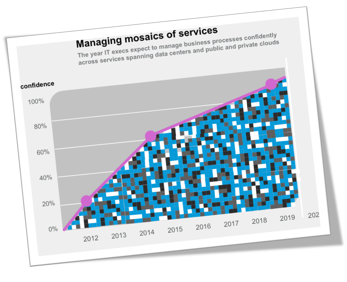 mosaics of services.png