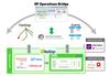 OpsB - AMBARI Integration.png