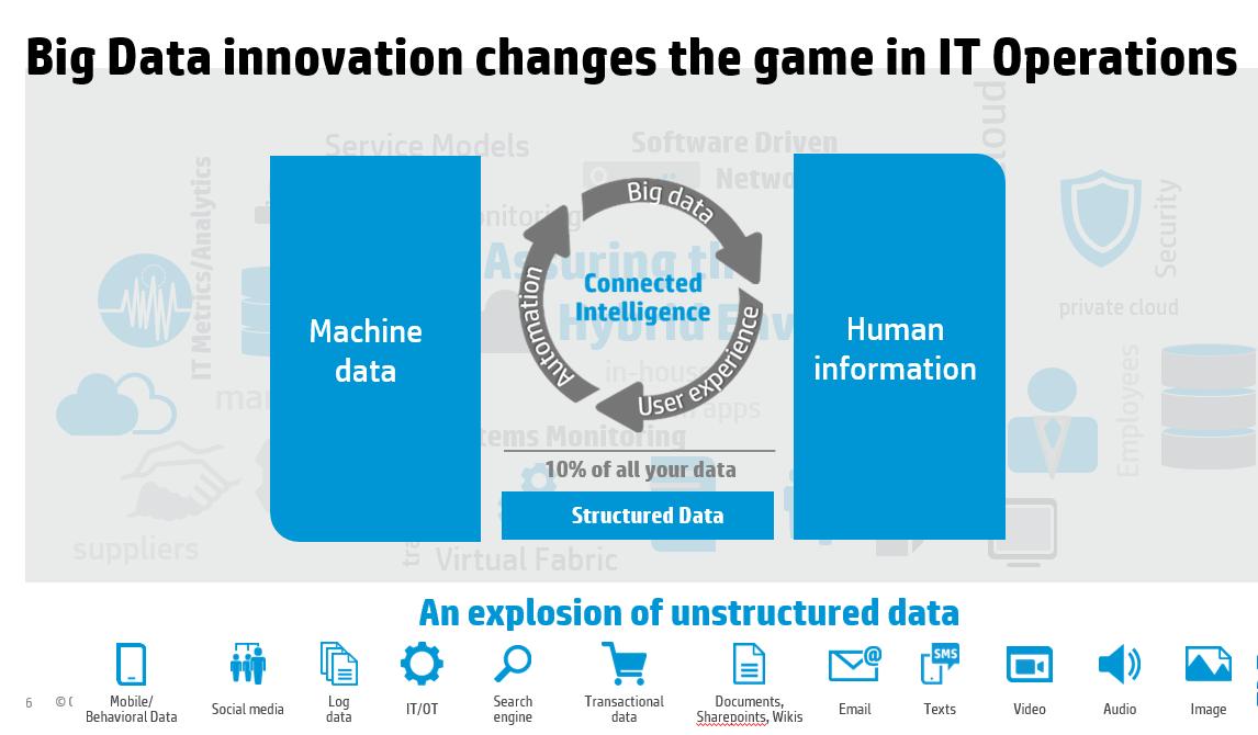 IT Operations Big Data.PNG