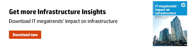 IT Megatrends Impact On Infrastructure