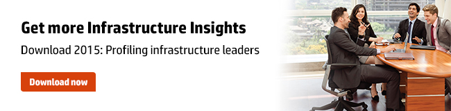 Profiling infrastructure leaders