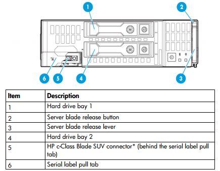 HP ProLiant BL460c Gen9 Server Blade User Guide -.jpg