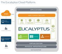 Eucalyptus Cloud Platform.JPG