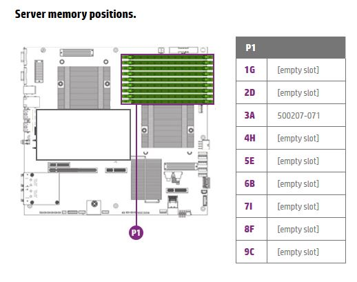 ProLiant Memory Configurator.jpg