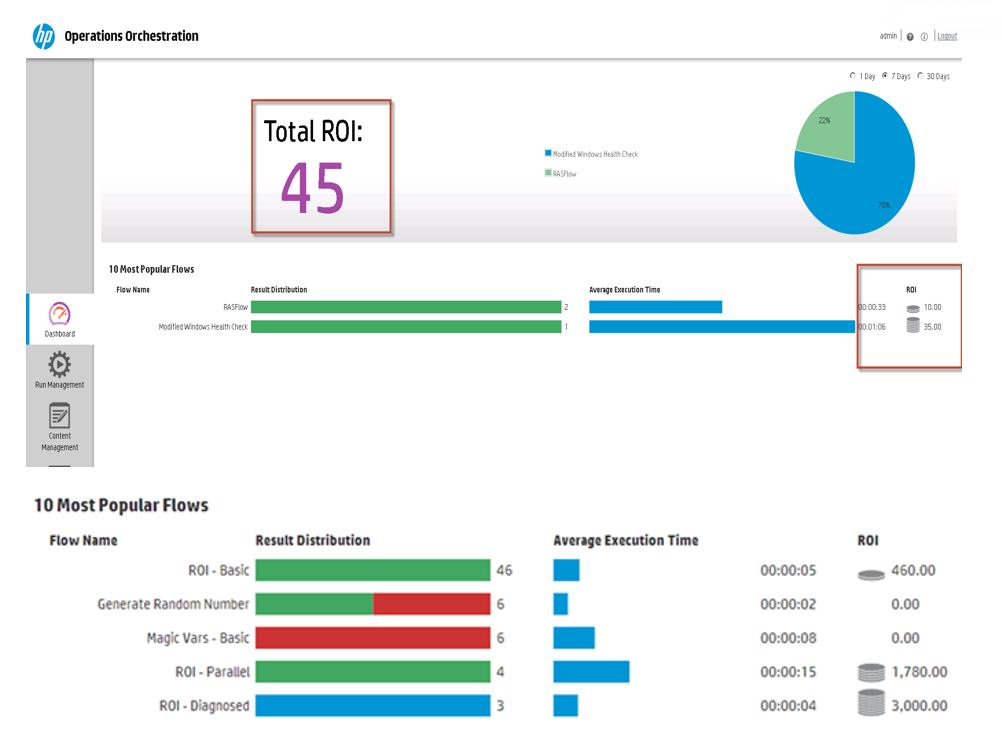 Operations Orchestration Dashboard.PNG