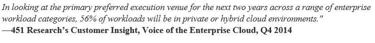 Voice of the Enterprise Cloud.PNG