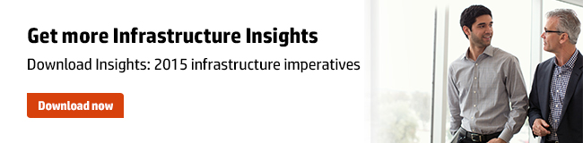 Insights: 2015 Infrastructure imperatives