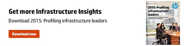 2015: Profiling Infrastructure Leaders