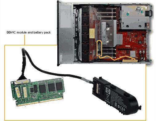 DL380 G7-Battery.jpg