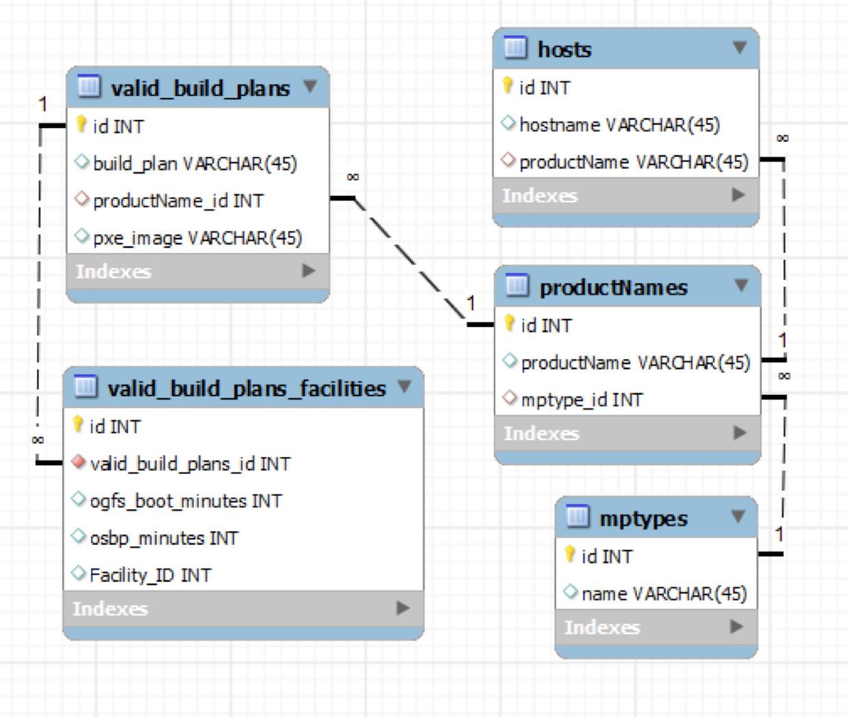 SQL Schema.png