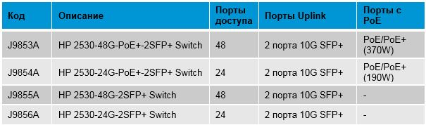 HPN_new_tab_1.JPG