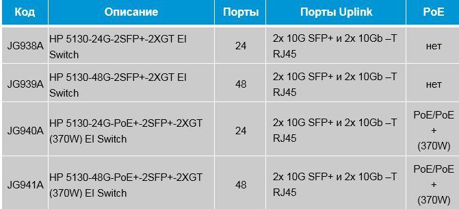 HPN_new_tab_2.JPG