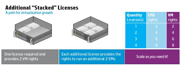 Combien de licences 2.png