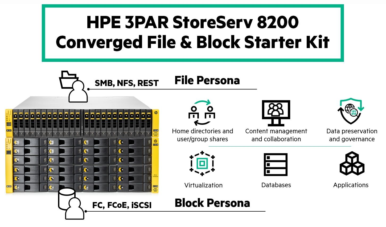 HPE3PARStoreServ8200StarterKitJ.jpg