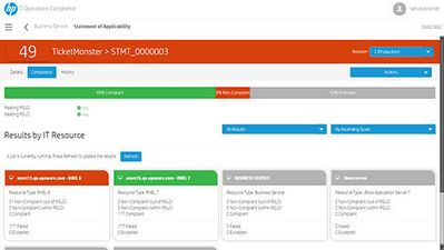 IT Operations Compliance Screen shot.jpg