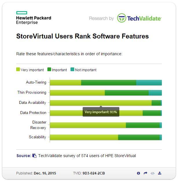 TechValidate_HA1.jpg