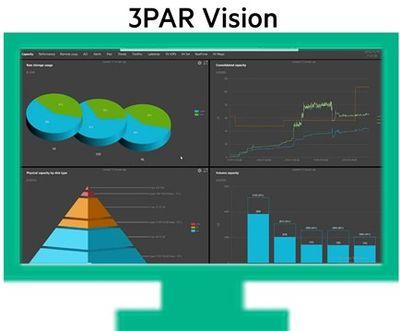 3PAR Vision.jpg