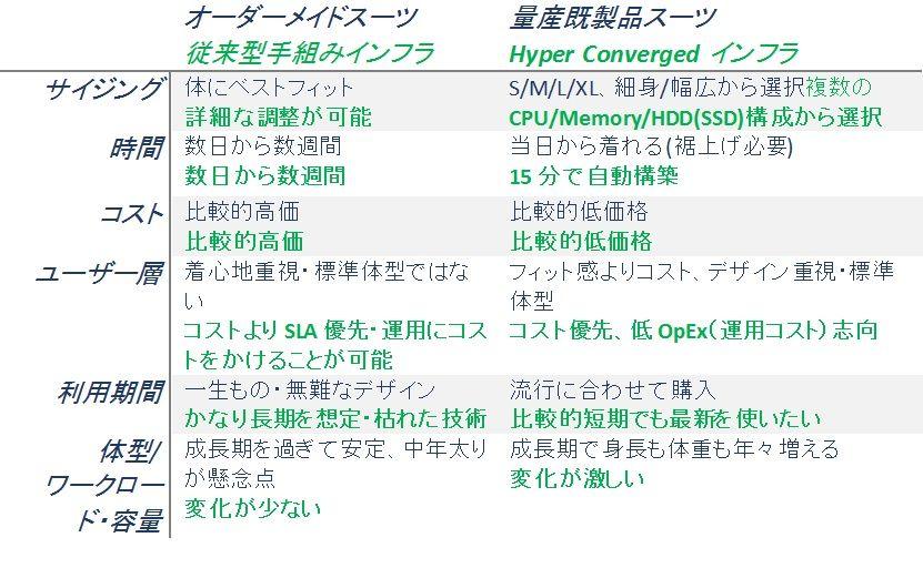 HC vs Suite.jpg