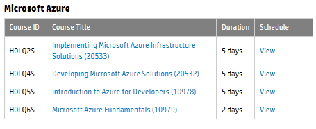 HPE MS Azure Training.PNG