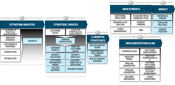 strategic framework (Copy).png