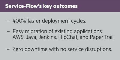 Service flow key outcomes.jpg