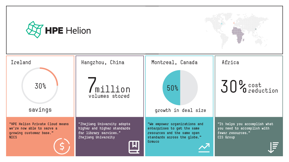 HPE Helion infographic Open Stack in Regions 020916.png