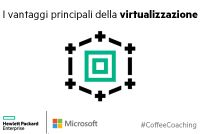 2016-01-29 Key benefits of Virtualization(ITA).jpg