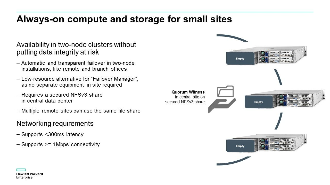 Reduce Remote Office It Costs With Highly Available 2 Node
