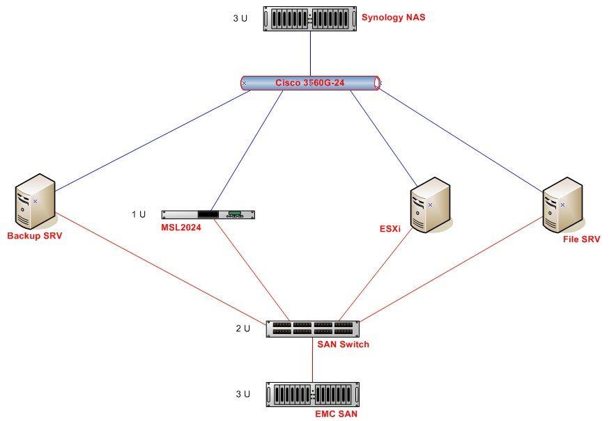 Backup system.jpg