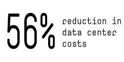 56percent reduction in data center costs with HPE BladeSystem and OneView.png