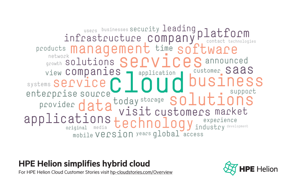 HPE Helion infograph - Word Cloud 022616.png