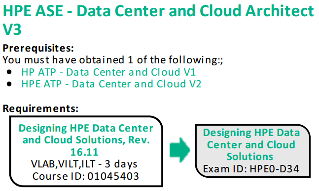HPE Data Center and Cloud Architect Certifications... - Hewlett ...