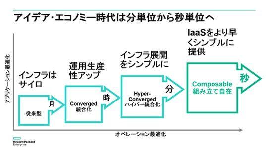 Synergy roadmap.jpg