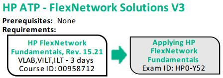 Flexnetworking blog ATP.png