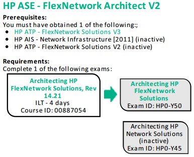 Flexnetworking blog ASE_1.png