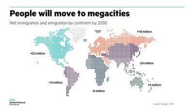 Global Populations_Megacities.jpg