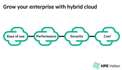 grow your enterprise with hybrid cloud.PNG