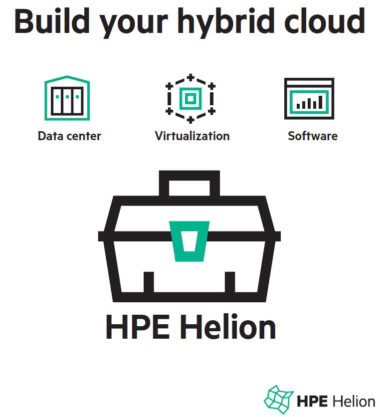 Build your hybrid cloud.PNG