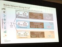 Internet-of-Things powered by OpenStack private clouds was a significant theme at OS Summit Austin